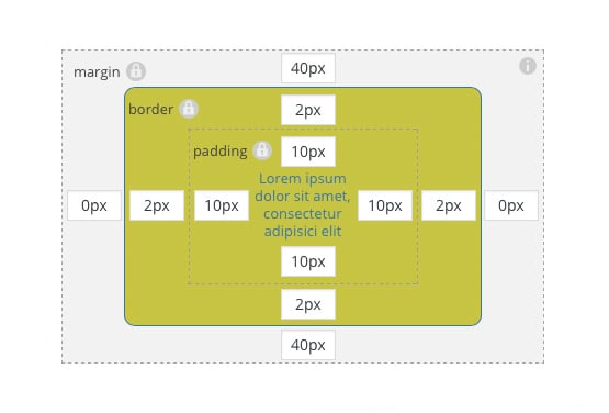 ACF - CSS Margin & Padding Settings